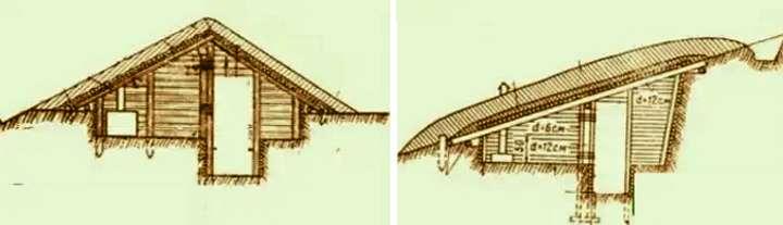 Два варианта крыши землянок