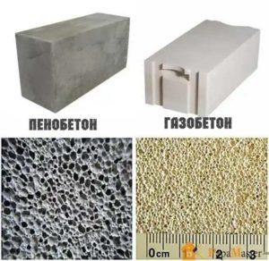Сравнение блоков бетона
