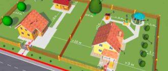 Эскиз плана участка с домами