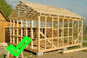 Каркасная конструкция - удешевляется проект
