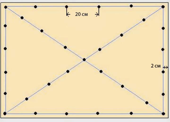 Схема для шурупов