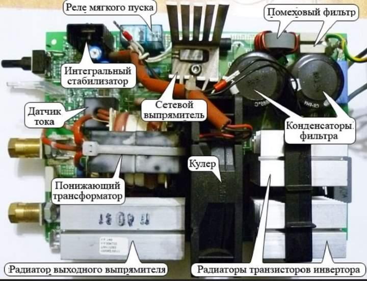Как устроен сварочный аппарат
