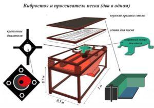 виброционный стол