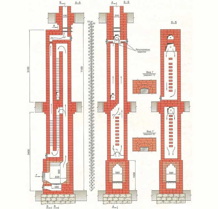 Печное отопление в двухэтажном доме