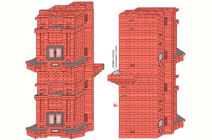 Установка печного отопления в двухэтажном доме