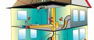 Воздушные потоки при отопительной системе