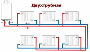 Система двухтрубного отопления