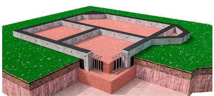 Виды отделки фундамента частного дома своими руками