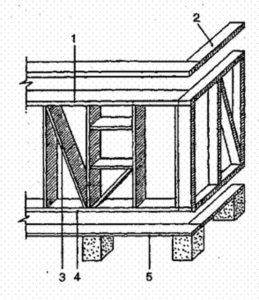 Схема постройки щитовой бани