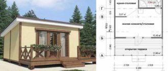 Проект одноэтажного домика для дачи
