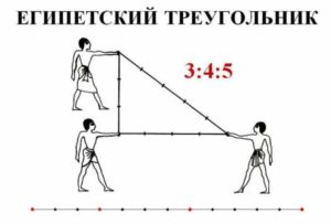 Пропорции египетского треугольника