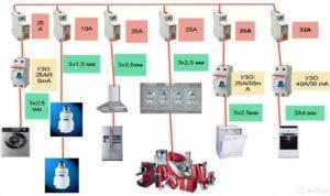Наглядная схема электропроводки