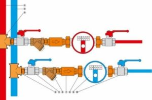 Схема установки водяных счетчиков