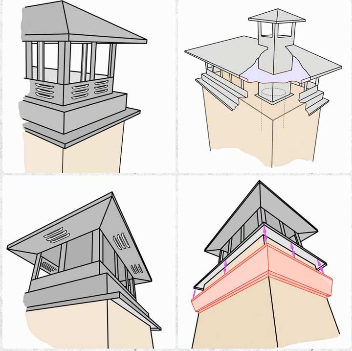 При выборе флюгарки на вентиляционную трубу и дымоход придерживайтесь следующих критериев