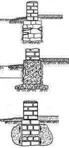 Рисунок повреждения фундамента дома