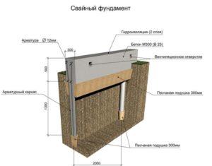 Модель свайного фундамента в разрезе