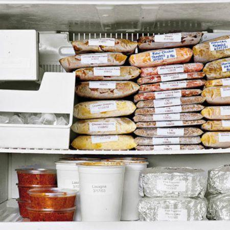 маркировка продуктов в холодильнике