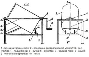 чертеж бетономешалки из бочки своими руками