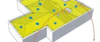 Желтая схема разуклонки