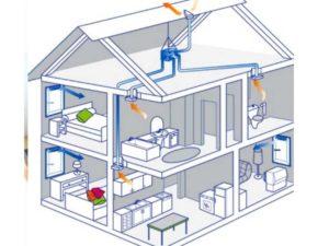 Вентиляция 2-хэтажного дома