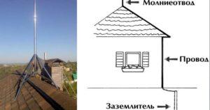 Схема работы громоотвода