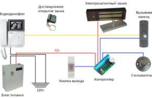 Схема видеодомофона
