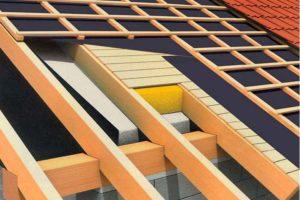 Модель гидроизоляции крыши