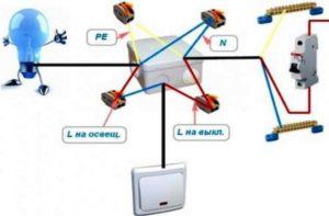 Как подключить кабель