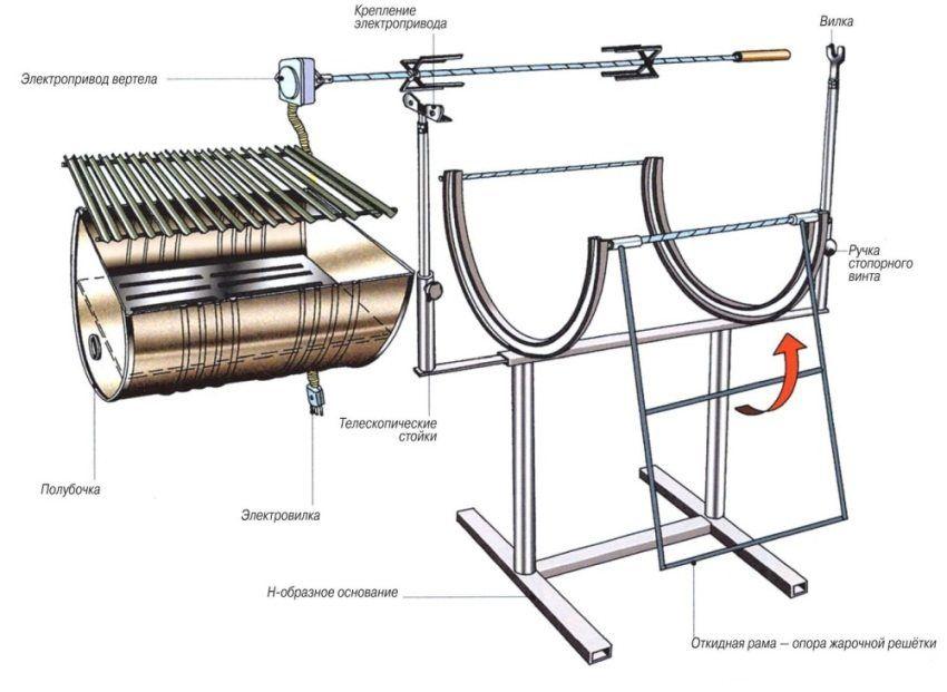 как сделать барбекю из металла- чертежи- фото