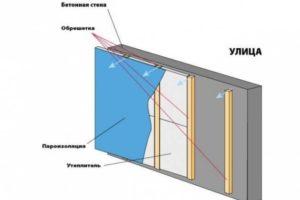 Схема обустройства пароизоляции
