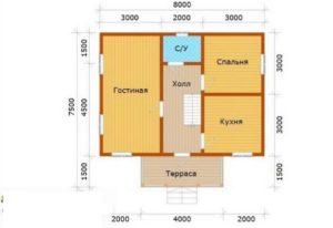 Планировка комнат дома 7*8