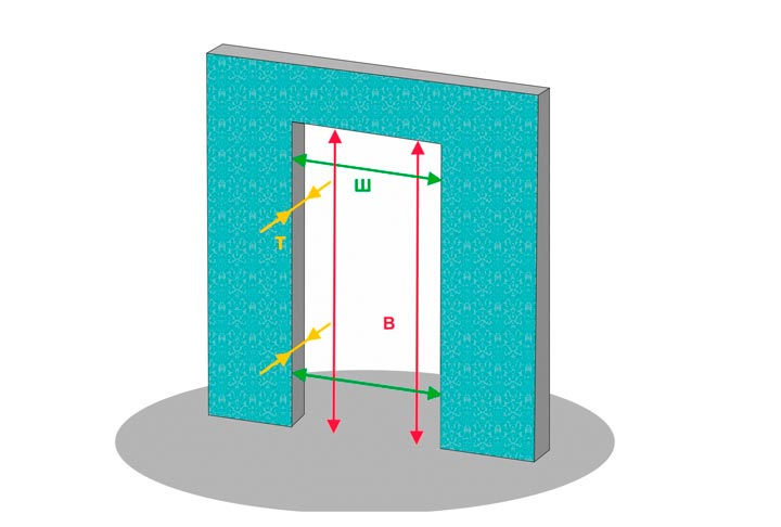 Размер проема для двери