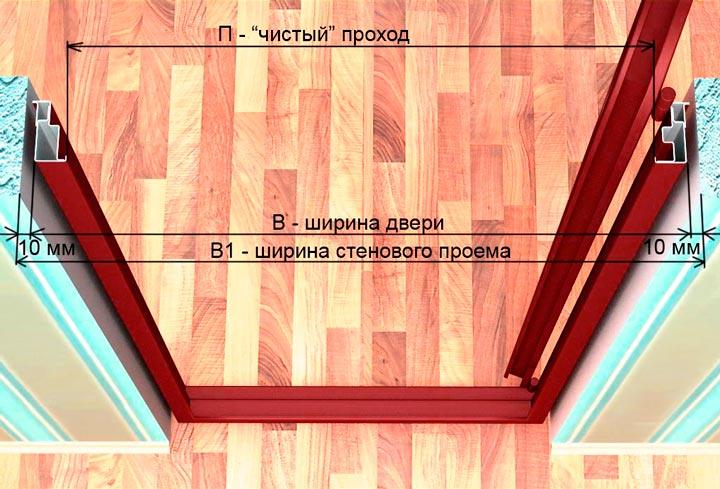 О размерах дверных проемов для межкомнатных дверей