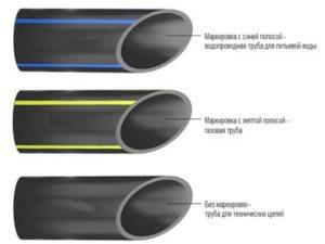 3 вида пнд трубы