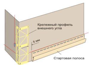 Схема для профилей бетоносайдинга