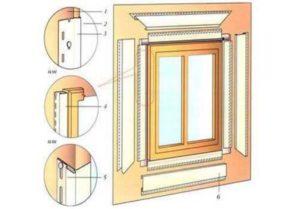 Технология установки сайдинга вокруг окна