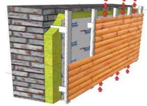 Структура стены под металлосайдингом