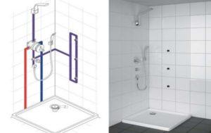 Гидроизоляция стен, потолка и пола;