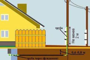 Ввод электричества под землей