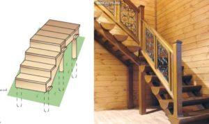 Устройство лестницы в частном доме – особенности, изготовление