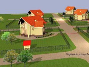 Модель села