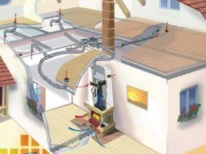 Как работает камин с воздушным контуром отопления