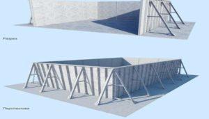 Установка бассейна из панелей