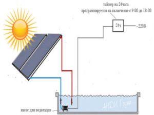 Схема солнечного подогрева