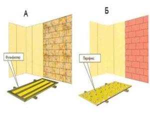 Прикрепить полотно гипсокартона к стене можно по двум основным технологиям