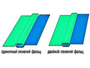 Фальцевое соединение – это ни что иное, как скрутка двух смежных листов металла между собой