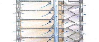 Рисунок схемы вентиляции
