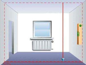 по отметкам и при помощи отвеса или лазерного уровня следует провести вертикальные линии