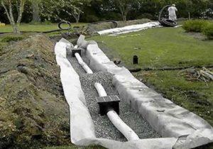 Для глинистой почвы приблизительно 0.65-0.75 метра
