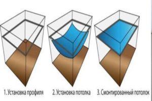 Причины прилипания покрытия к поверхности